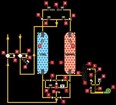 Externally Heated Desiccant Dryer