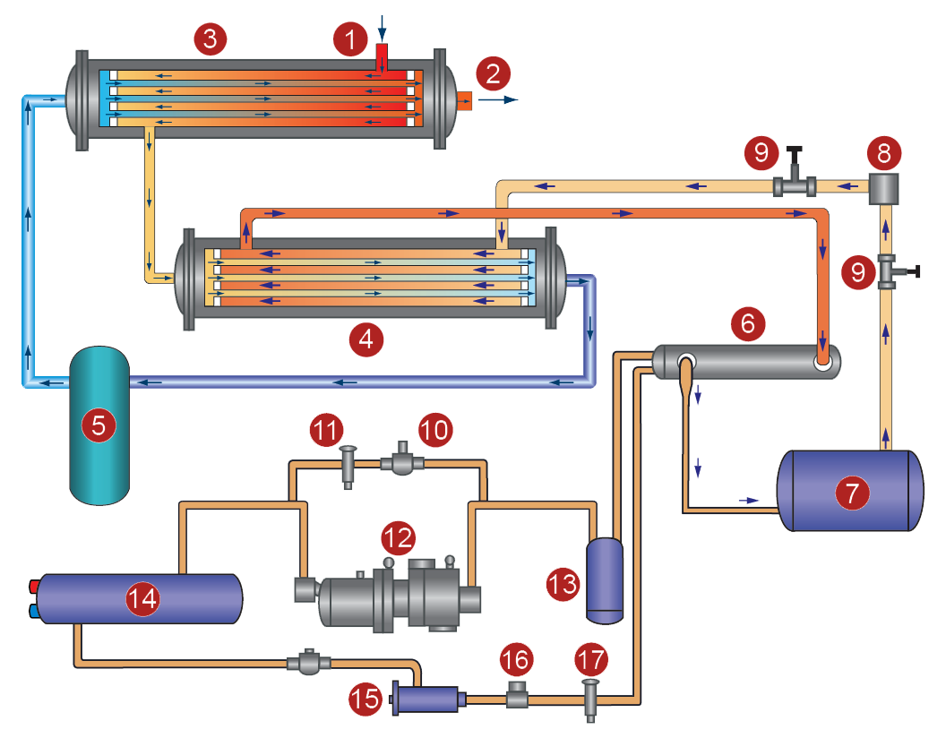 High Capacity Air Gas Dryer Diagram