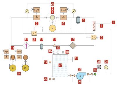 Industrial Process Chiller Diagram